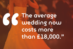 wedding costs quote