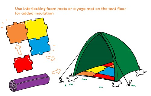 Camping hacks yoga mat