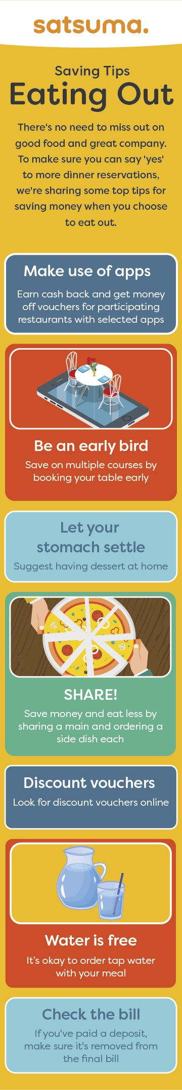 A graphic showing some top tips on how to save when eating out